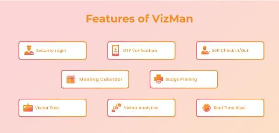Visitor management software Features of VizMan