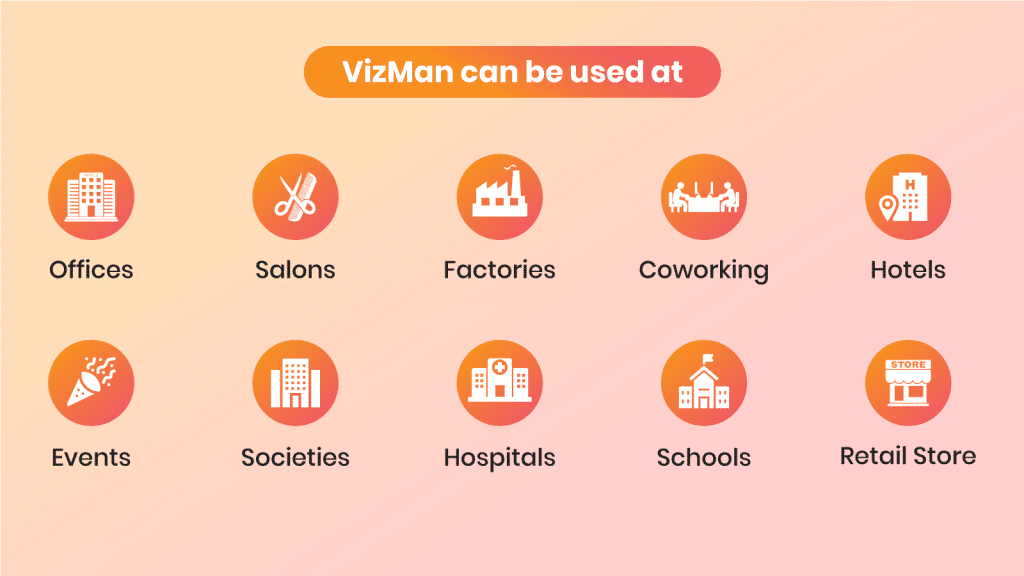 vizman can be used at