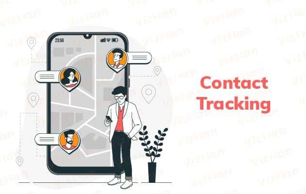 content tracking for visitor management system